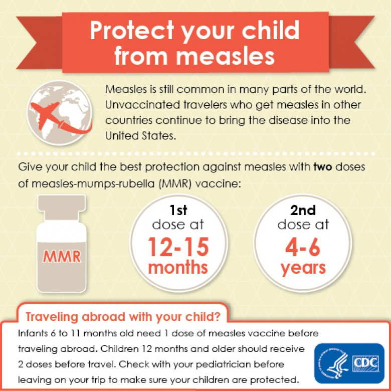 measles vaccine schedule for kids